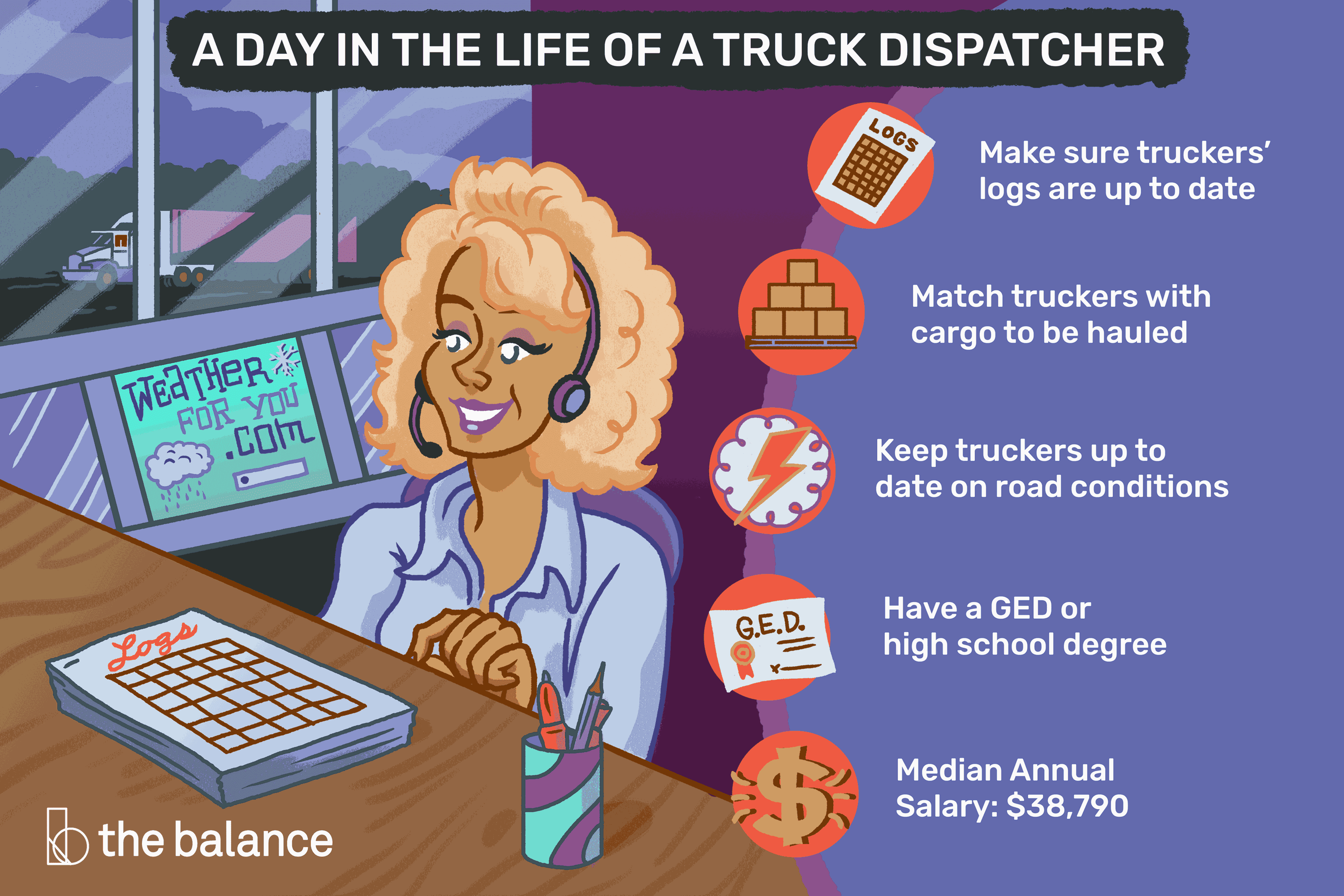 Truck Dispatcher Job Description: Salary, Skills, & More