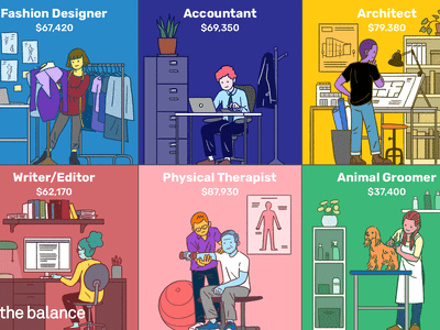 Image shows six panels with people working six occupations: fashion designer, accountant, architect, writer/editor, physical therapist, animal groomer.