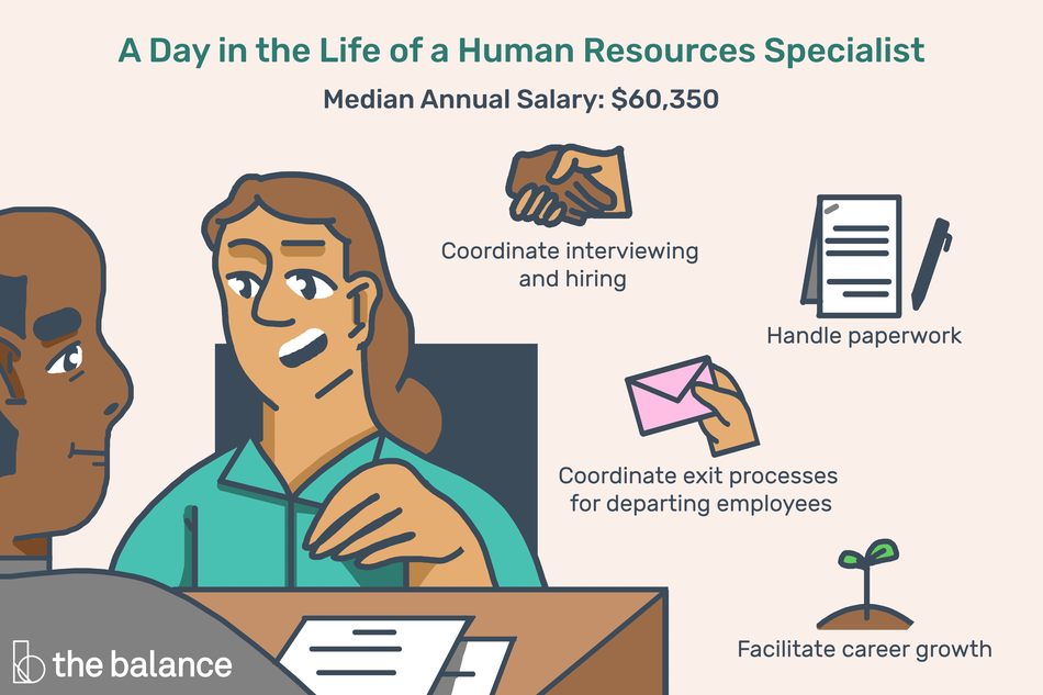 "Image shows a woman at a desk talking to a man, and there are documents on the desk. Text reads: ""A day in the life of a human resources specialist: coordinate interviewing and hiring; handle paperwork; coordinate exit processes for departing employees; facilitate career growth; median annual salary: $60,350"""