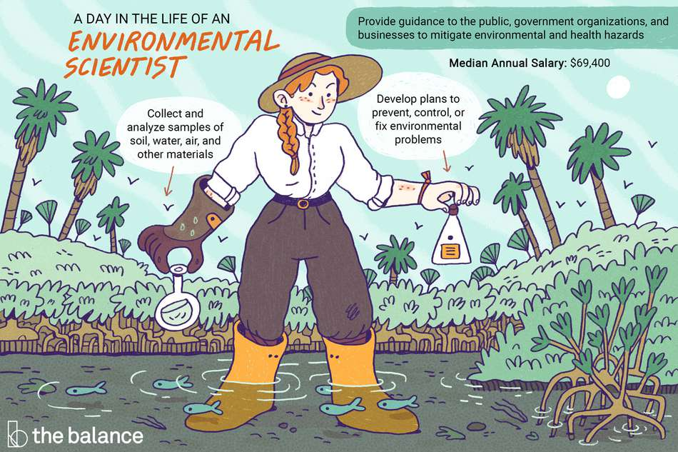 """Image shows a woman standing in ankle deep water wearing big yellow boots, a hat, and a special glove. She is holding different beakers, and she appears to be in an exotic jungle. Text reads: """"A day in the life of an environmental scientist: collect and analyze samples of soil, water, air, and other materials. Develop plans to prevent, control, or fix environmental problems. Provide guidance to the public, government organizations, and businesses to mitigate environmental and health hazards. Median annual salary: $69,400"""""""