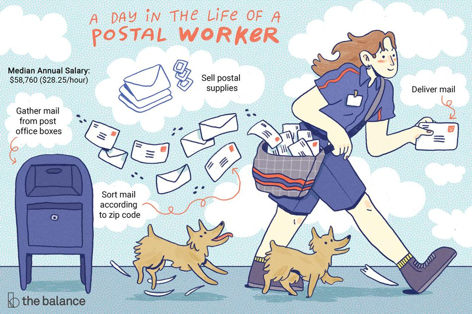 "Image shows a female postal working walking hastily near a blue mail dropbox, being chased by matching dogs. There are letters fluttering behind her. Text reads: ""A day in the life of a postal worker: gather mail from post office boxed, sort mail according to zip code, sell postal supplies, deliver mail. Median annual salary: $58,760"""
