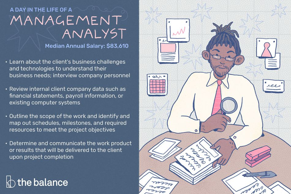 "This illustration shows a day in the life of a management analyst including ""Learn about the client's business challenges and technologies to understand their business needs; interview company personnel,"" ""Review internal client company data such as financial statements, payroll information, or existing computer systems,"" ""Outline the scope of the work and identify and map out schedules, milestones, and required resources to meet the project objectives,"" and ""Determine and communicate the work product or results that will be delivered to the client upon project completion."""