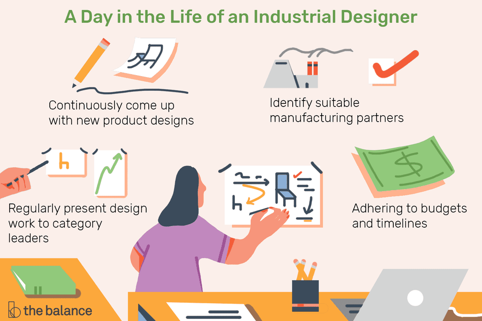 A Day in the Life of an Industrial Designer