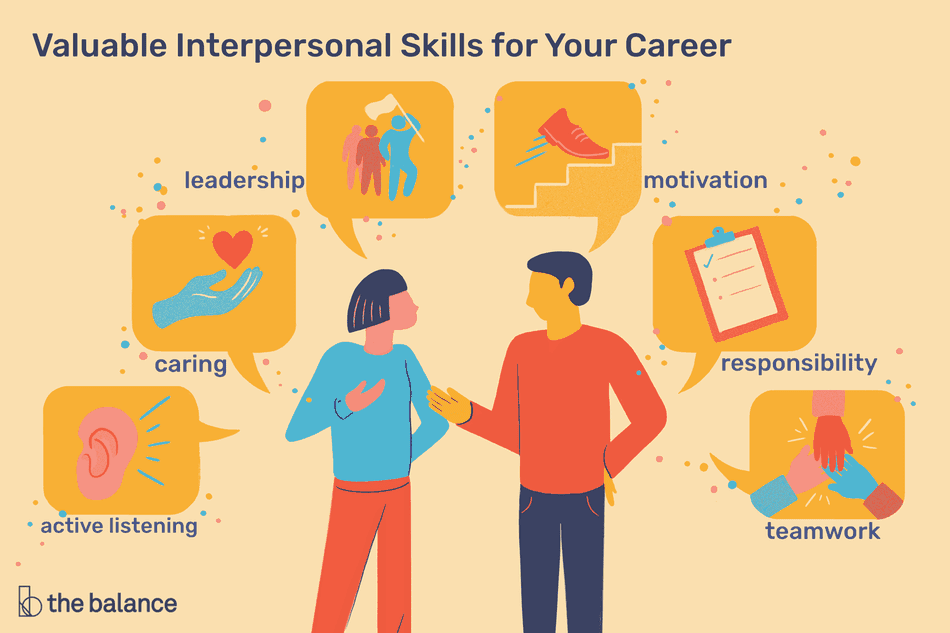 "Image shows two people conversing. Text reads: ""Valuable interpersonal kills for your career: active listening; caring; leadership; motivation; responsibility; teamwork"""