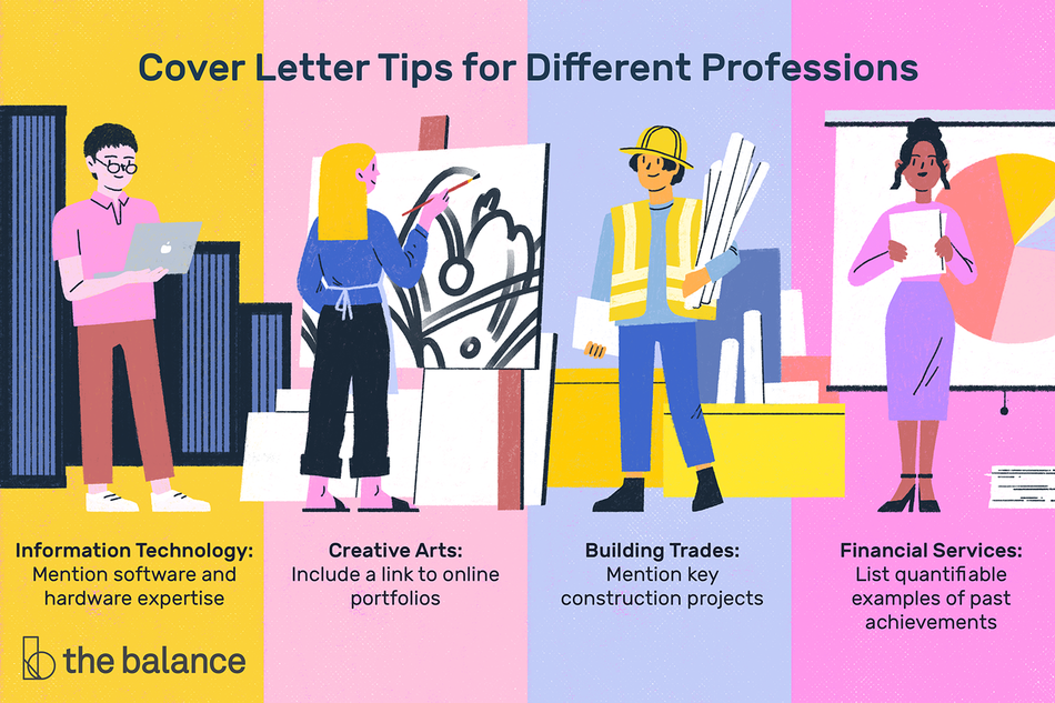 "This illustration includes cover letter tips for different positions including ""Information Technology: Mention software and hardware expertise,"" ""Creative Arts: Include a link to online portfolios,"" ""Building Trades: Mention key construction projects,"" and ""Financial Services: List quantifiable examples of past achievements."""