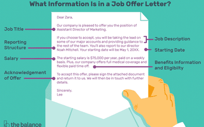 How to Write a Counter Offer Letter With Examples