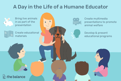 A day in the life of a humane educator: Create multimedia presentations to promote animal welfare, bring live animals in as part of the presentation, create educational materials, develop and present educational programs