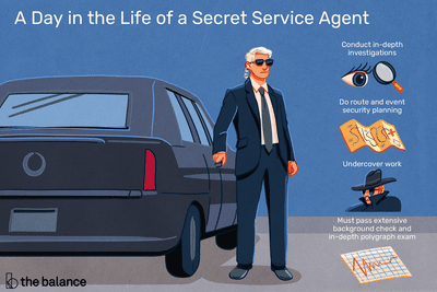This illustration describes a day in the life of a secret service agent standing at a car. Text reads: