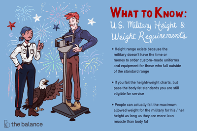 US Military Enlistment Height and Weights Standards