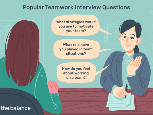 "Image shows two women engaged in an interview. Title reads: ""Popular teamwork interview questions."" The interviewer is asking: ""What strategies would you use to motivate your team? What orle have you played in team situations? How do you feel about working on a team?"""