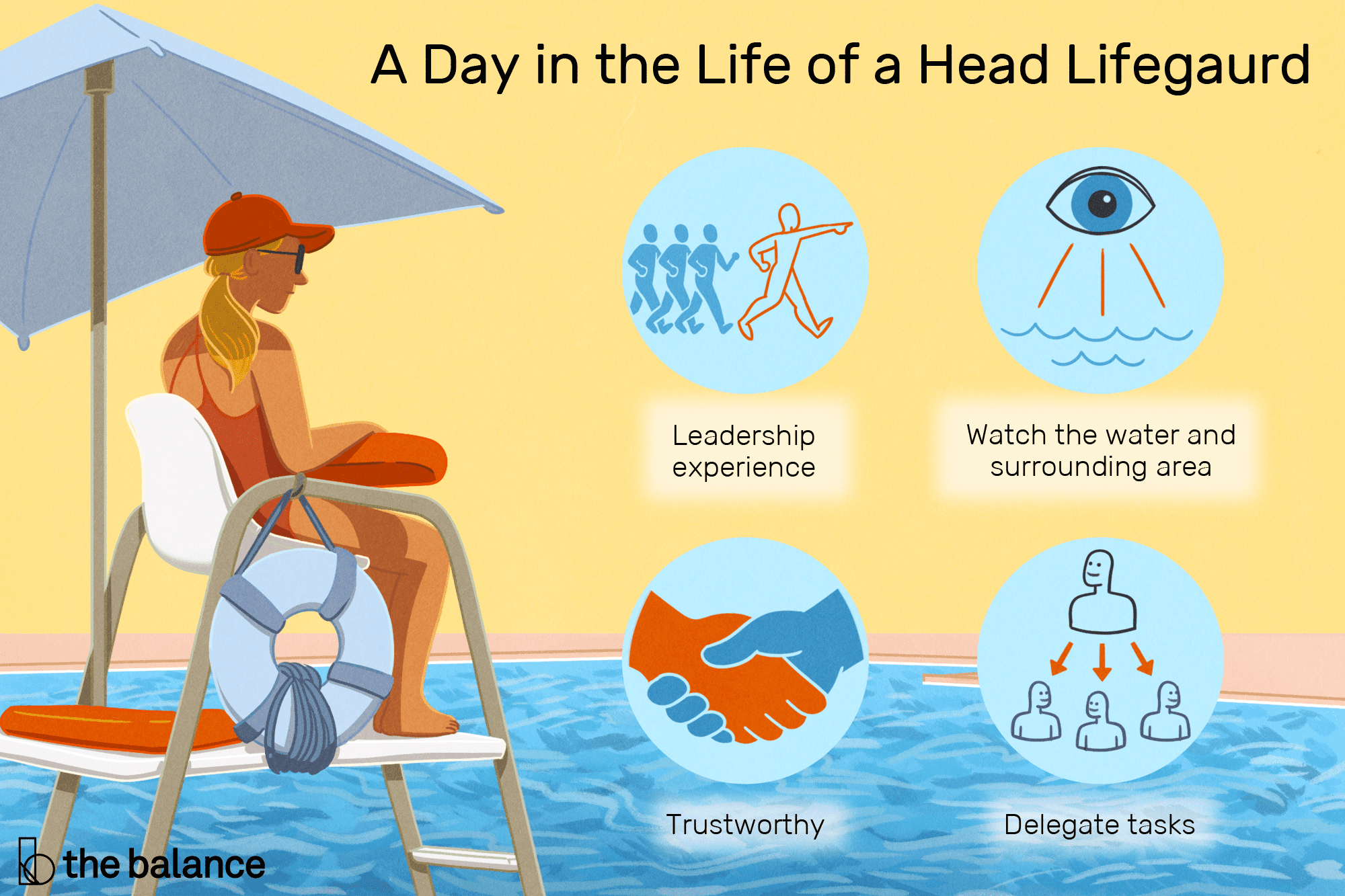 Head Lifeguard Job Description Salary Skills More