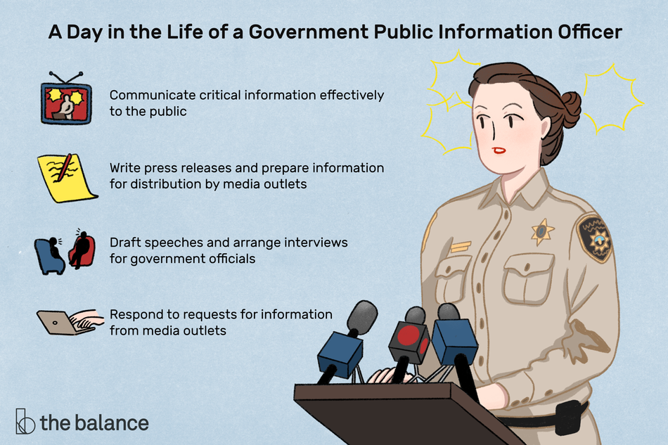 "Image shows a woman in an officer's uniform standing at a podium with various press mics in front of her. Text reads: ""A day in the life of a government public information officer: communicate critical information effectively to the public; write press releases and prepare information for distribution by media outlets; draft speeches and arrange interviews for government officials; respond to requests for information from media outlets"""