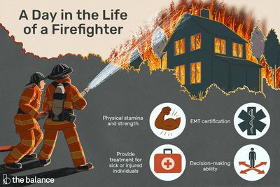 A day in the life of a firefighter: Physical stamina and strength, EMT certification, provide treatment for sick or injured individuals, decision-making ability