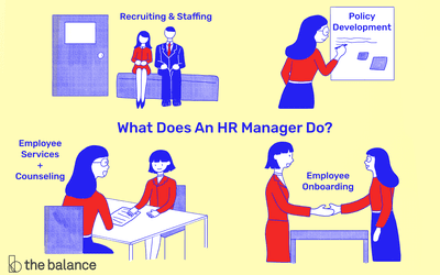 what are the job responsibilities of an hr manager