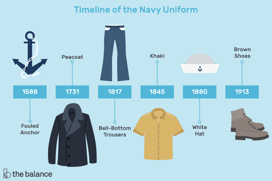 Illustration of navy uniform