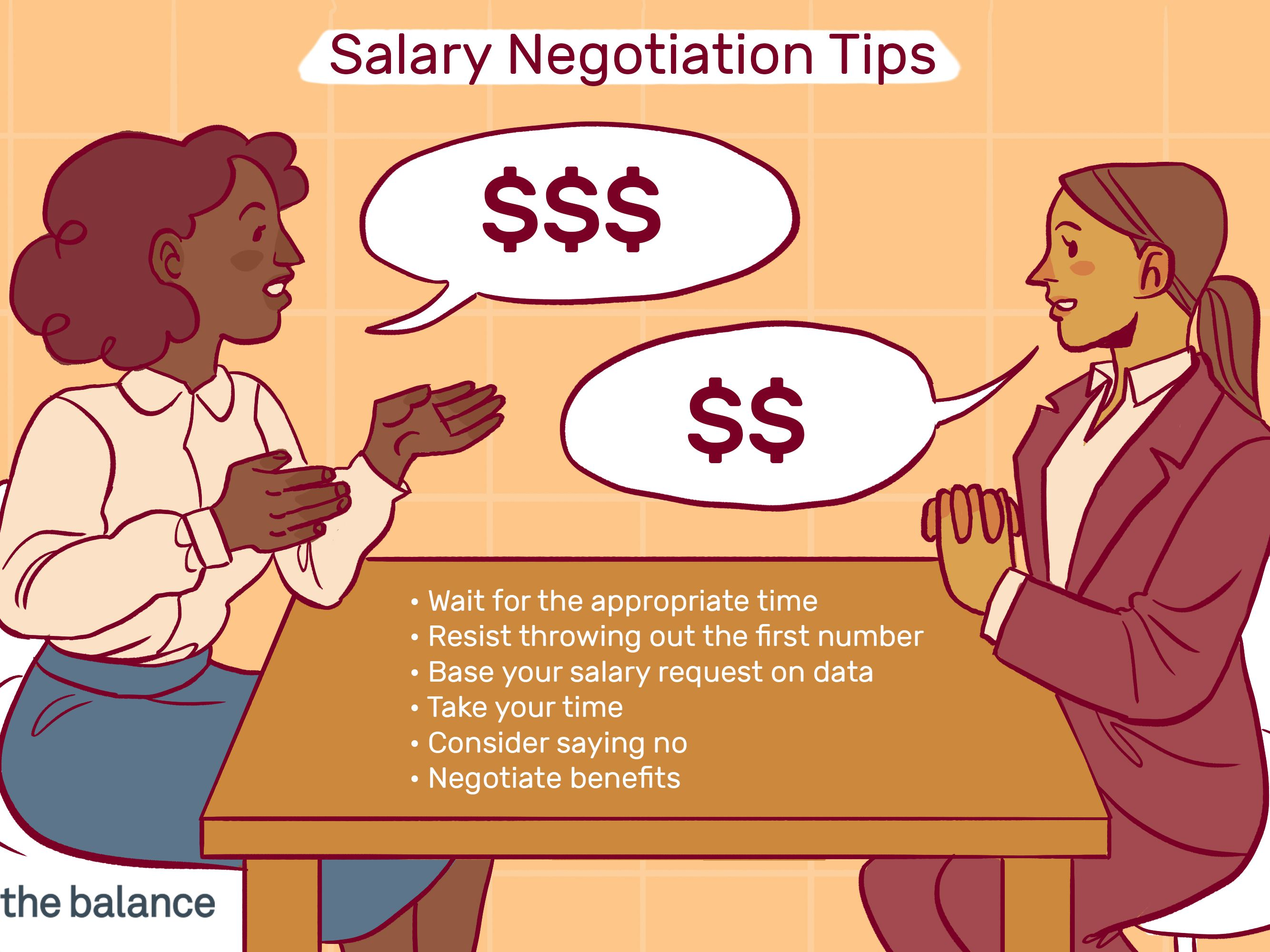 Can You Negotiate An Offer Letter from www.thebalancecareers.com