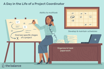 A day in the life of a project coordinator: Oversee specific stages of a project, ability to multitask, develop and maintain schedules, organize and track paperwork