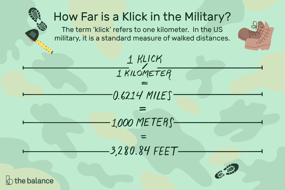 How Much Is A Mile >> How Far Is A Klick In Military Terms