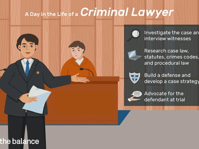 A day in the life of a criminal lawyer: Investigate the case and interview witnesses; research case law, statutes, crimes codes and procedural law; build a defense and develop a case strategy; advocate for the defendant at trial