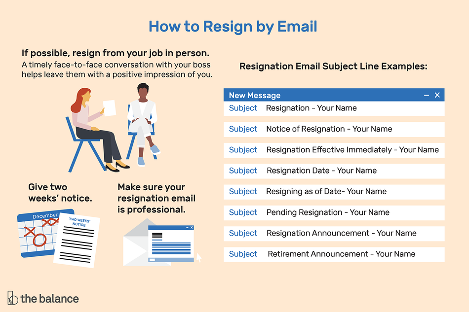 Resignation Subject Lines