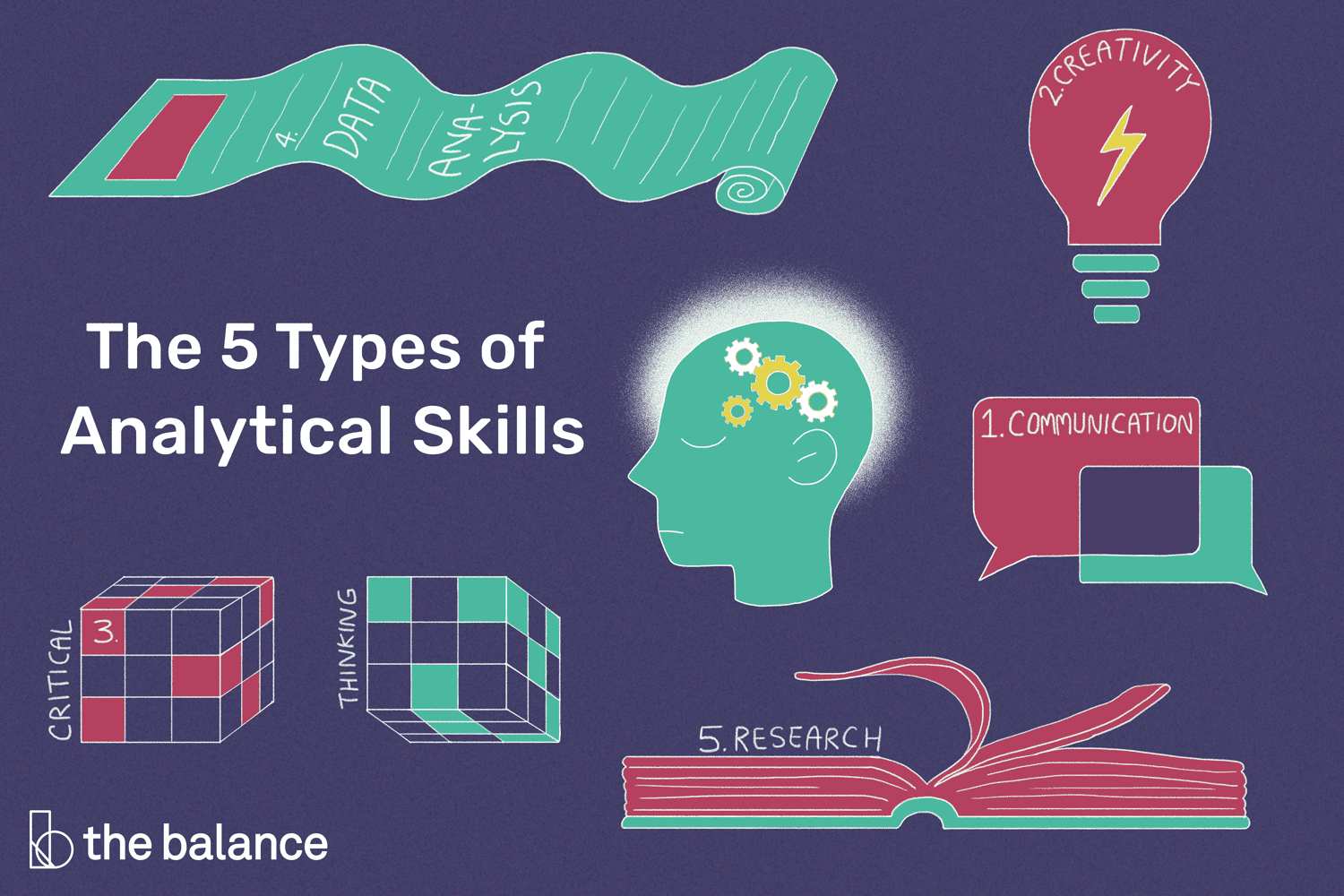 Analytical Skills Definition List And Examples