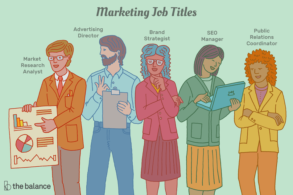 "This illustration shows marketing job titles including ""Market Research Analyst,"" ""Advertising Director,"" ""Brand Strategist,"" ""SEO Manager,"" and ""Public Relations Coordinator."""