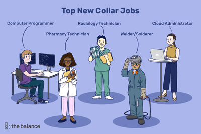 Career options in trades