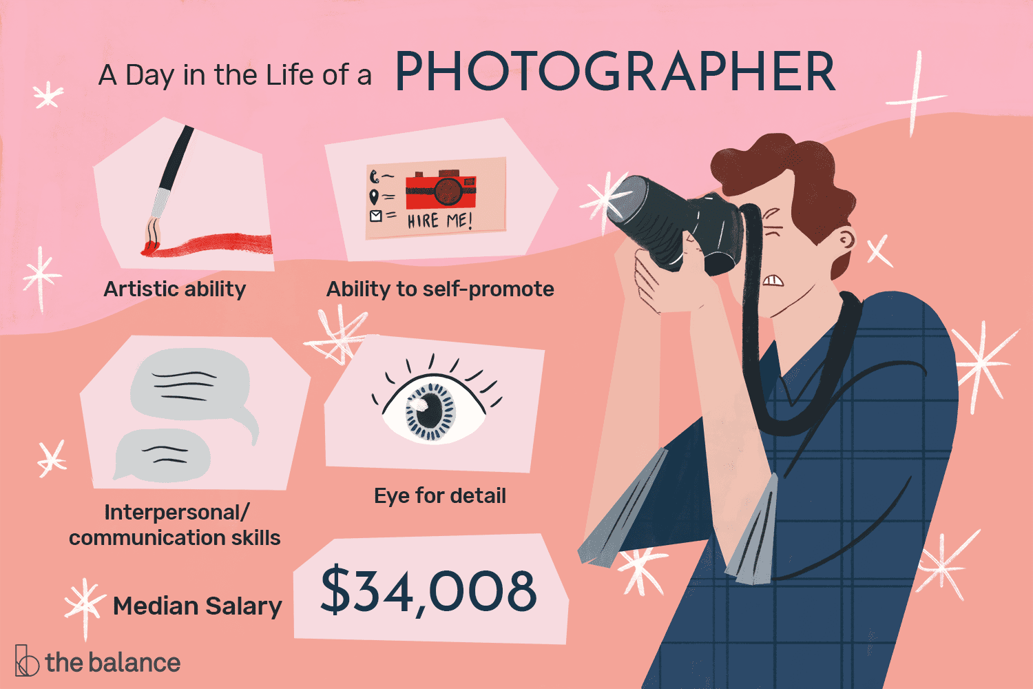 Photographer Job Description: Salary, Skills, & More