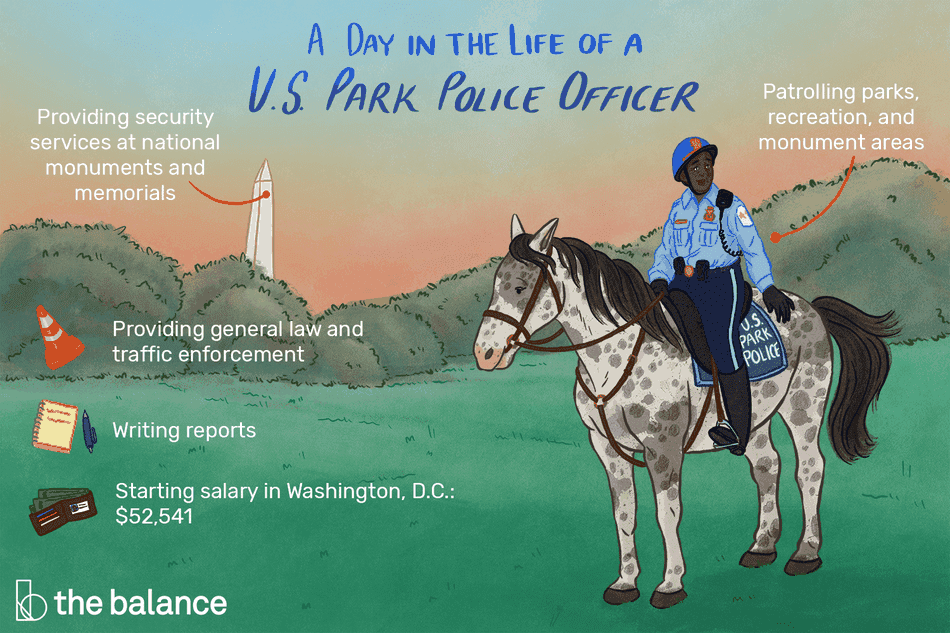 Image shows a man in uniform on a horse outside the washington monument. Text reads: