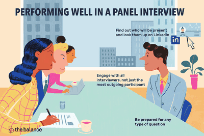 Panel Interview Questions, Answers, and Tips