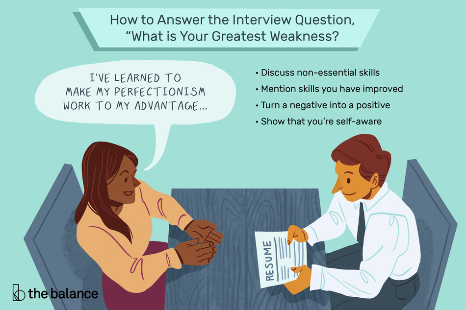 Interview questions about weaknesses