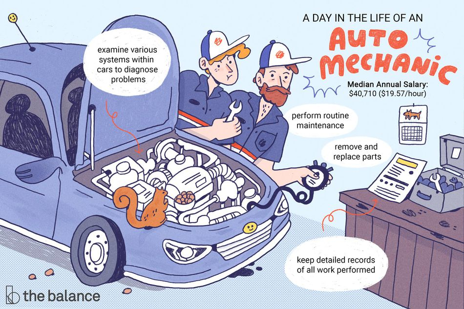 """Image shows two men in matching mechanic's hats and shirts holding tools and working on a car. there is a squirrel sitting on the car with a bowl of nuts in the engine. Text reads """"a day in the life of an auto mechanic: examine various systems within cars to diagnose problems, perform routine maintenance, remove and replace parts, keep detailed records of all work performed, median annual salary: $40,710 ($19.57/hour)"""""""