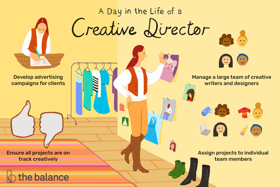 "Image shows a woman pinning outfit ideas to a wall, with a clothing rack behind her and shoe options beside her. Text reads: ""A day in the life of a creative director: develop advertising campaigns for clients, ensure all projects are on track creatively, manage a large team of creative writers and designers, assign projects to individual team members"""