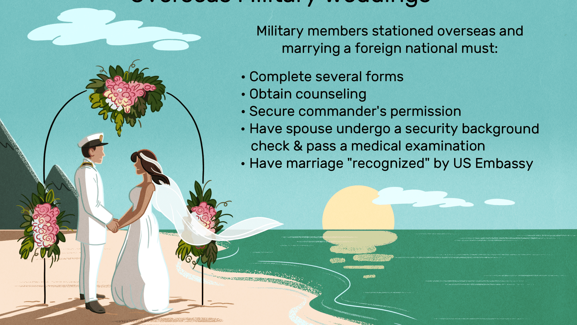 What You Need To Know About Marrying In The Military