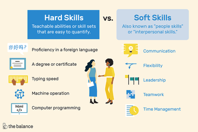 Soft Skills Just As Important As >> Hard Skills Vs Soft Skills What S The Difference