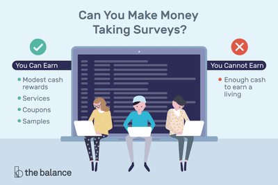 Image result for Reward yourself for taking surveys