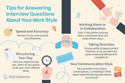 answer to interview questions about your work style