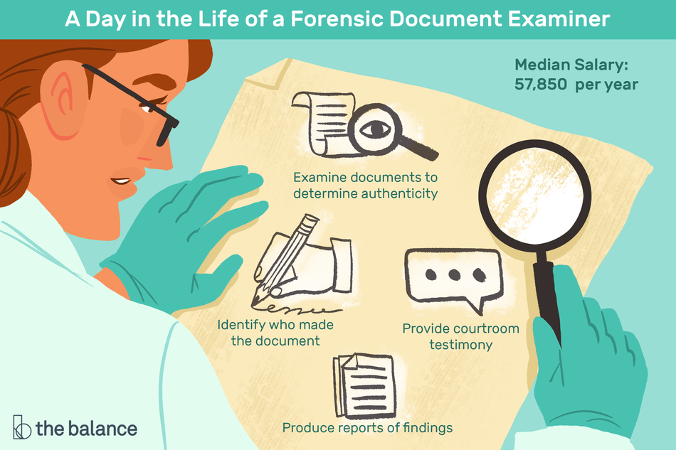 "Image shows a woman in a labcoat and gloves looking at a piece of paper with a magnifying glass. Text reads: ""A day in the life of a forensic document examiner: examine documents to determine authenticity, identify who made the document, provide courtroom testimony, produce reports or findings, median salary: 57,850 per year"""