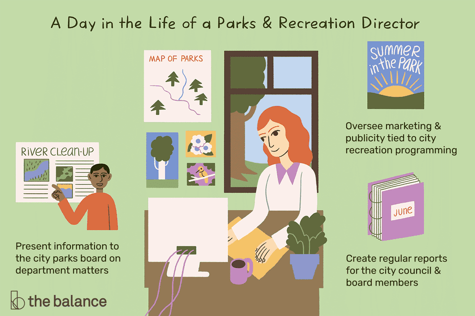 A day in the life of a parks & recreation director: Present information to the city parks board on department matters, oversee marketing and publicity tied to city recreation programming, create regular reports for the city council and board members