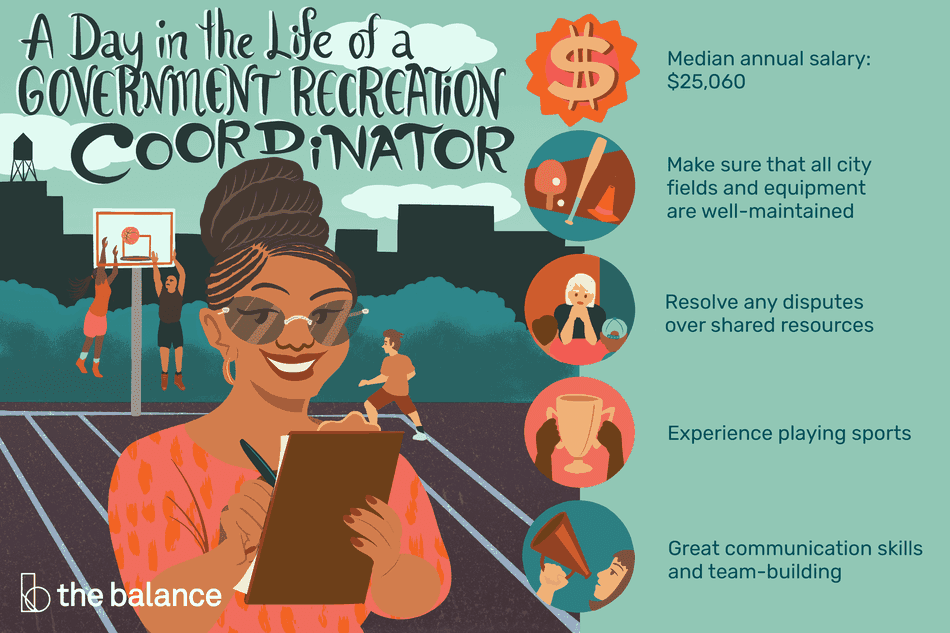 "This illustration shows a day in the life of a government recreation coordinator including ""Median annual salary: $25,060,"" ""Make sure that all city fields and equipment are well-maintained,"" ""Resolve any disputes over shared resources,"" ""Experience playing sports,"" and ""Great communication skills and team-building."""