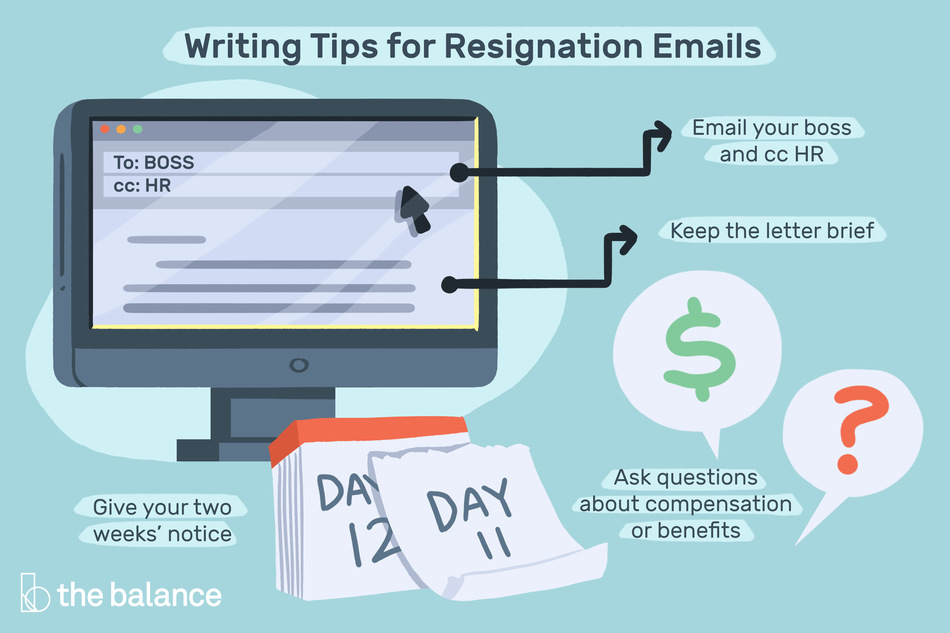 "Image shows a computer with an email on the screen addressed to ""BOSS"" with ""HR"" CC'd. Text reads: ""Writing tips for resignation emails: Email your boss and cc HR, keep the letter brief, ask questions about compensation or benefits, give your two weeks' notice"""