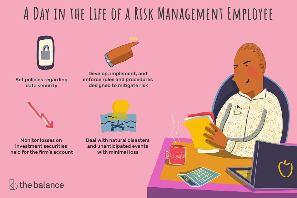 "This illustration shows a day in the life of a risk management employee including ""Set policies regarding data security,"" ""Develop, implement, and enforce rules and procedures designed to mitigate risk,"" ""Monitor losses on investment securities held for the firm's account,"" and ""Deal with natural disasters and unanticipated events with minimal loss."""