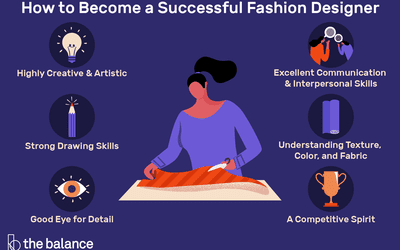 Titles, Job Descriptions and Skills in the Fashion Industry