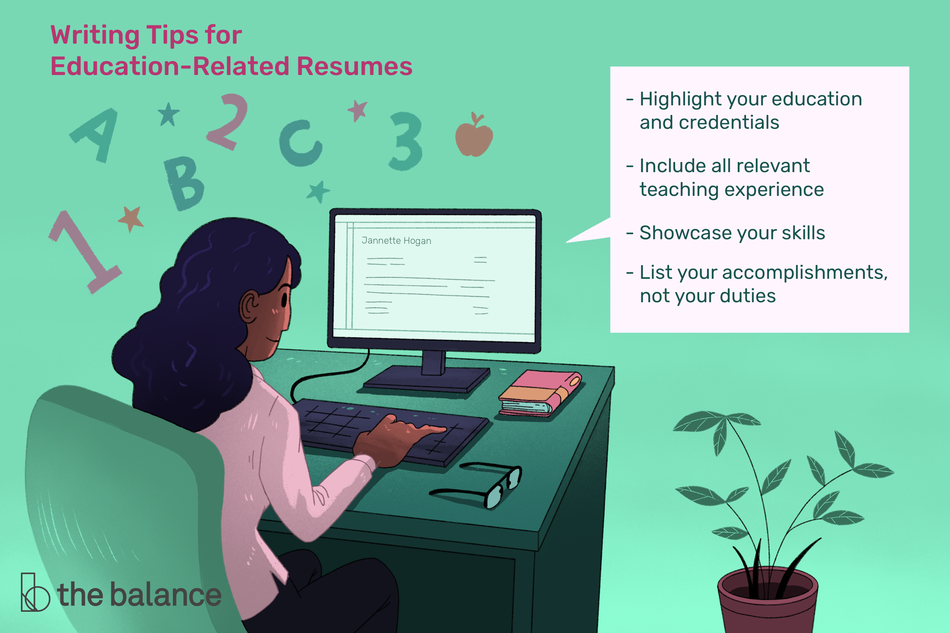 "This illustration offers writing tips for education-related resumes including ""Highlight your education and credentials,"" ""Include all relevant teaching experience,"" ""Showcase your skills,"" and ""List your accomplishments, not your duties."""
