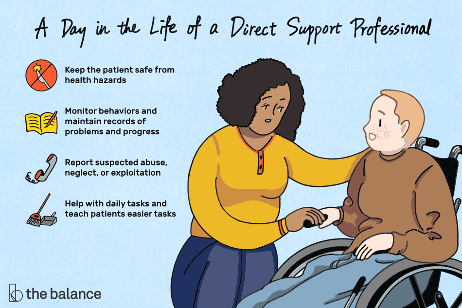A day in the life of a direct support professional: Keep the patient safe from health hazards; monitor behaviors and maintain records of problems and progress; reports suspected abuse, neglect or exploitation; help with daily tasks and teach patients easier tasks