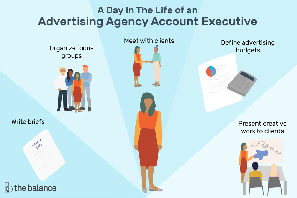 "Image shows a woman standing in the middle of the image with 5 small images branching off of her. They are: ""Write briefs, organize focus groups, meet with clients, define advertising budgets, present creative work to clients"" Title reads: ""A day in the life of an advertising agency account executive"""