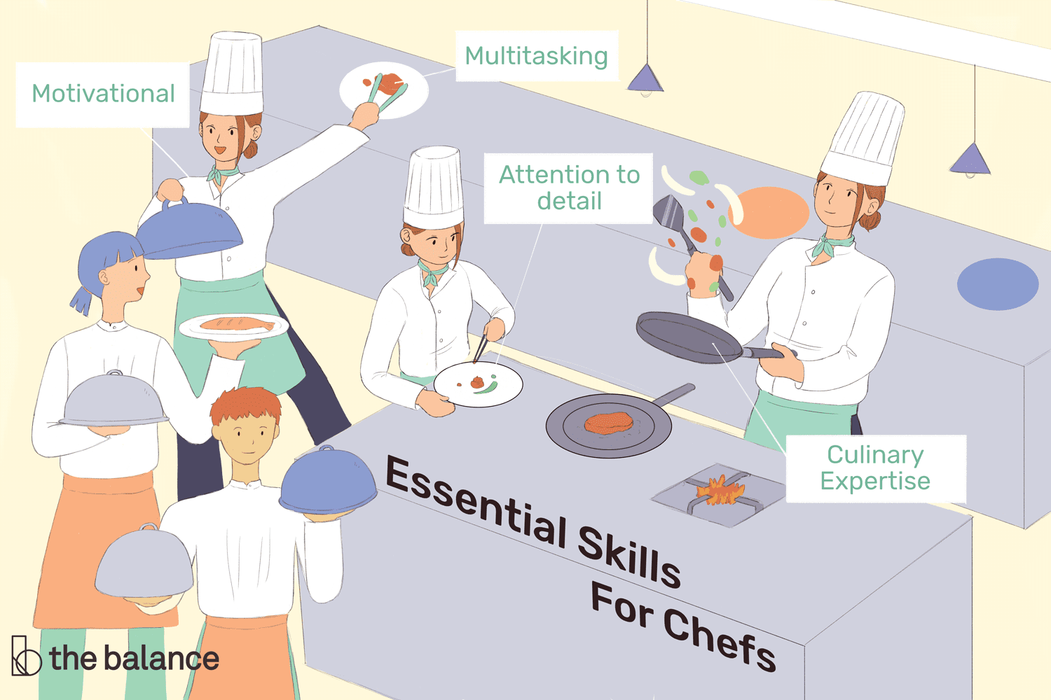 Chef Skills List and Examples