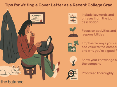 This illustration lists tips for writing a cover letter as a recent college grad including