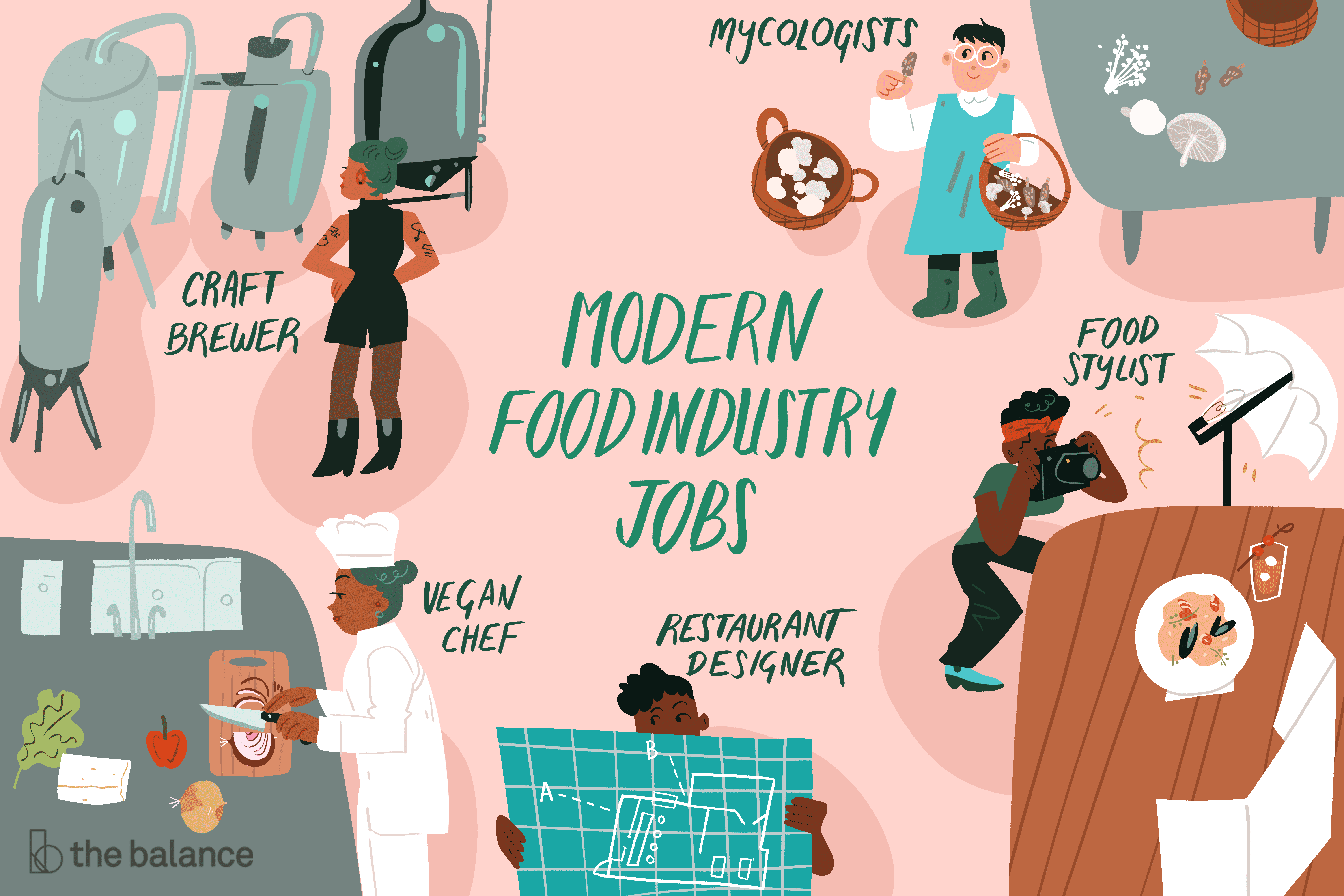 Phenomenal 10 Cool Jobs In The Food Industry Download Free Architecture Designs Scobabritishbridgeorg