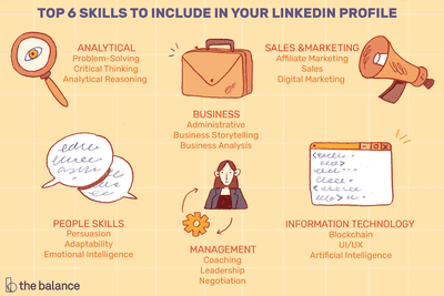 This illustration describes the top 6 skills to include in your LinkedIn profile including